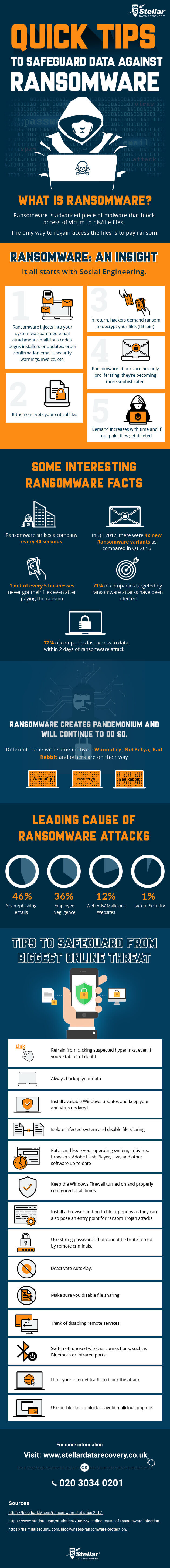 Ransomware attacks - stellar data recovery